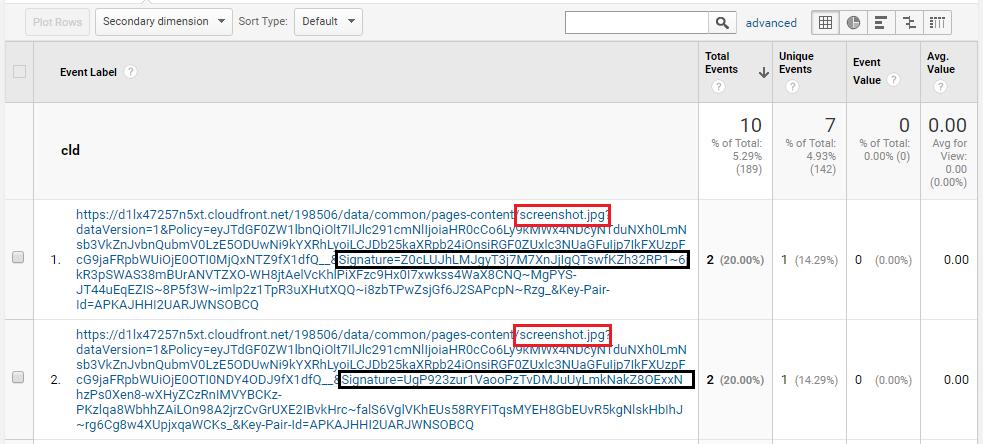 Google Analytics Track All Pdf S