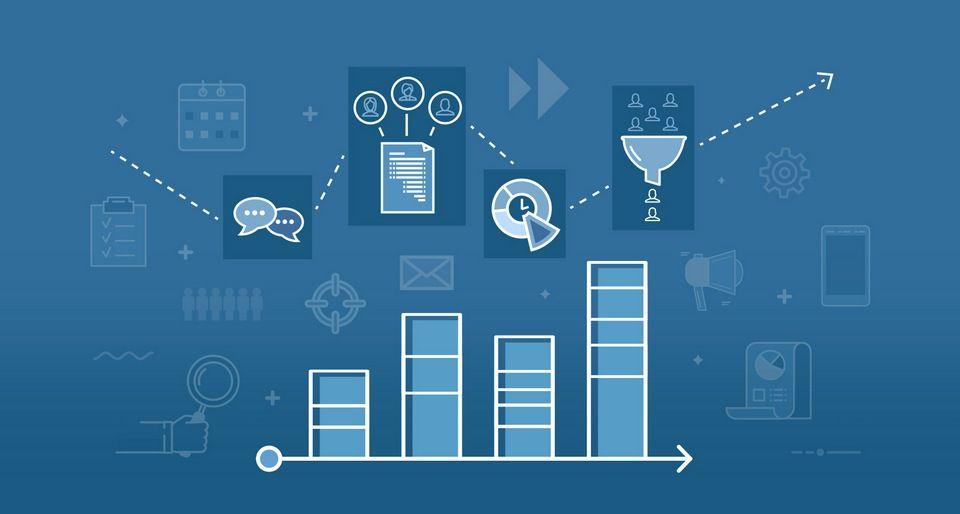 Analyzing marketing content