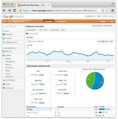 Google Analytics Window – FlippingBook Publisher