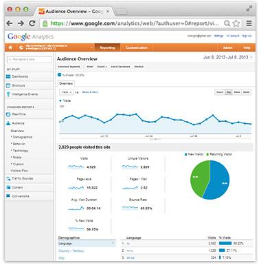 Google Analytics Window– FlippingBook Publisher